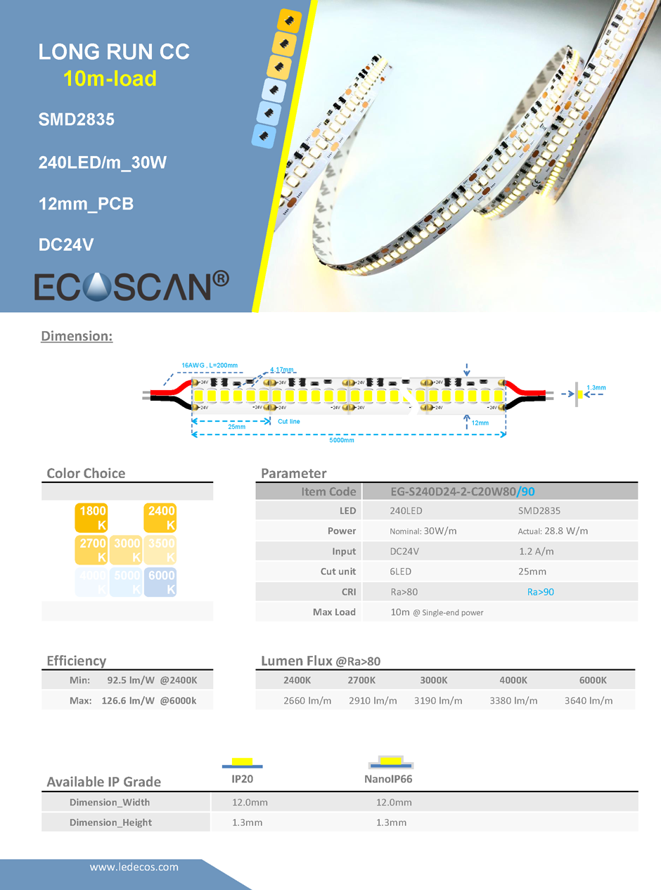 ECOS GROUP LTD_页面_051